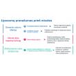 SENSYSES LIGHTENING LIPOSOMINIS VALIKLIS, 400 ml